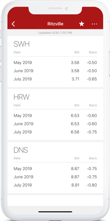 Image of phone screen displaying cashbids data
