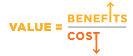 Image of value = benefits/cost