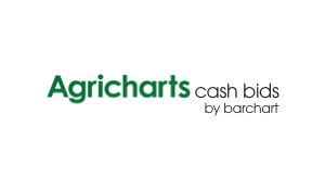 agricharts